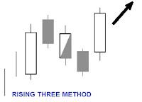 cara trading forex binary menggunakan candlestick