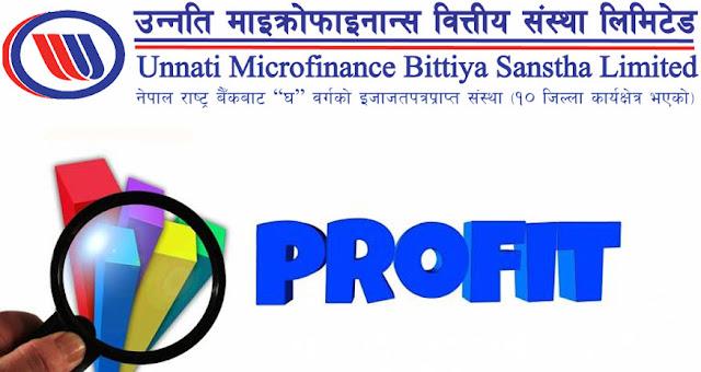 unnati microfinance