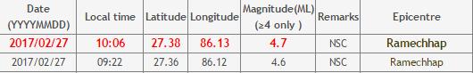 ramechhap_earthquake_details