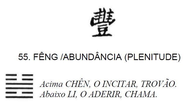 Imagem de 'Fêng / Abundância (Plenitude)' - hexagrama número 55, de 64 que fazem parte do I Ching, o Livro das Mutações