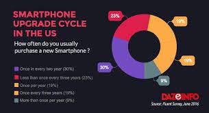 http://www.mediafire.com/download/8u4oaaoi4q1v65g/Smart+Phone+Upgrade+Tool+v1.5.3.zip