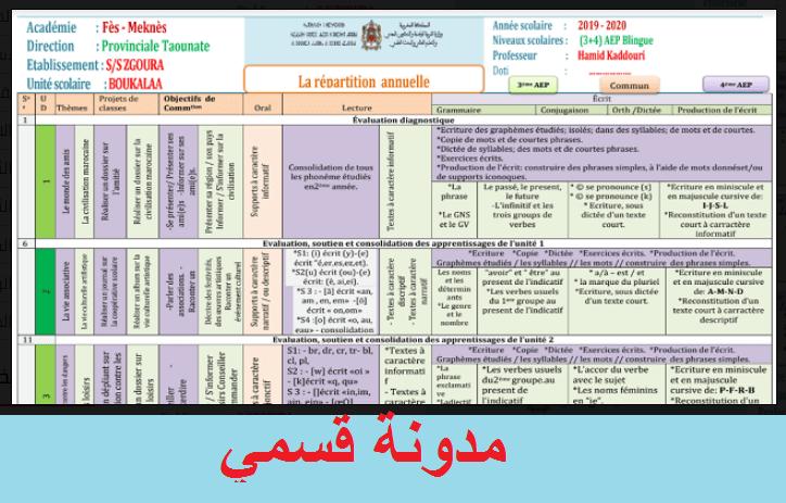 - التوزيع السنوي للقسم المشترك مادة اللغة الفرنسية للمستويين الخامس و السادس ابتدائي
