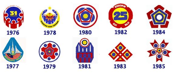 Logo Sambutan Kemerdekaan dari tahun 1976 - 1985