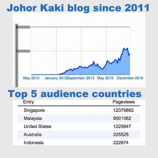 10-Johor-Kaki-Posts-2016