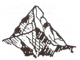 Gunung sebagai pusat inspirasi (Frick, 1997)