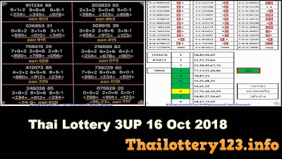 Thai Lottery 3up Set Direct Number Hot Magazine Tips 16 October 2018