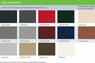 Okna PVC w nowych metalicznych odcieniach  - paleta kolorów stolarki