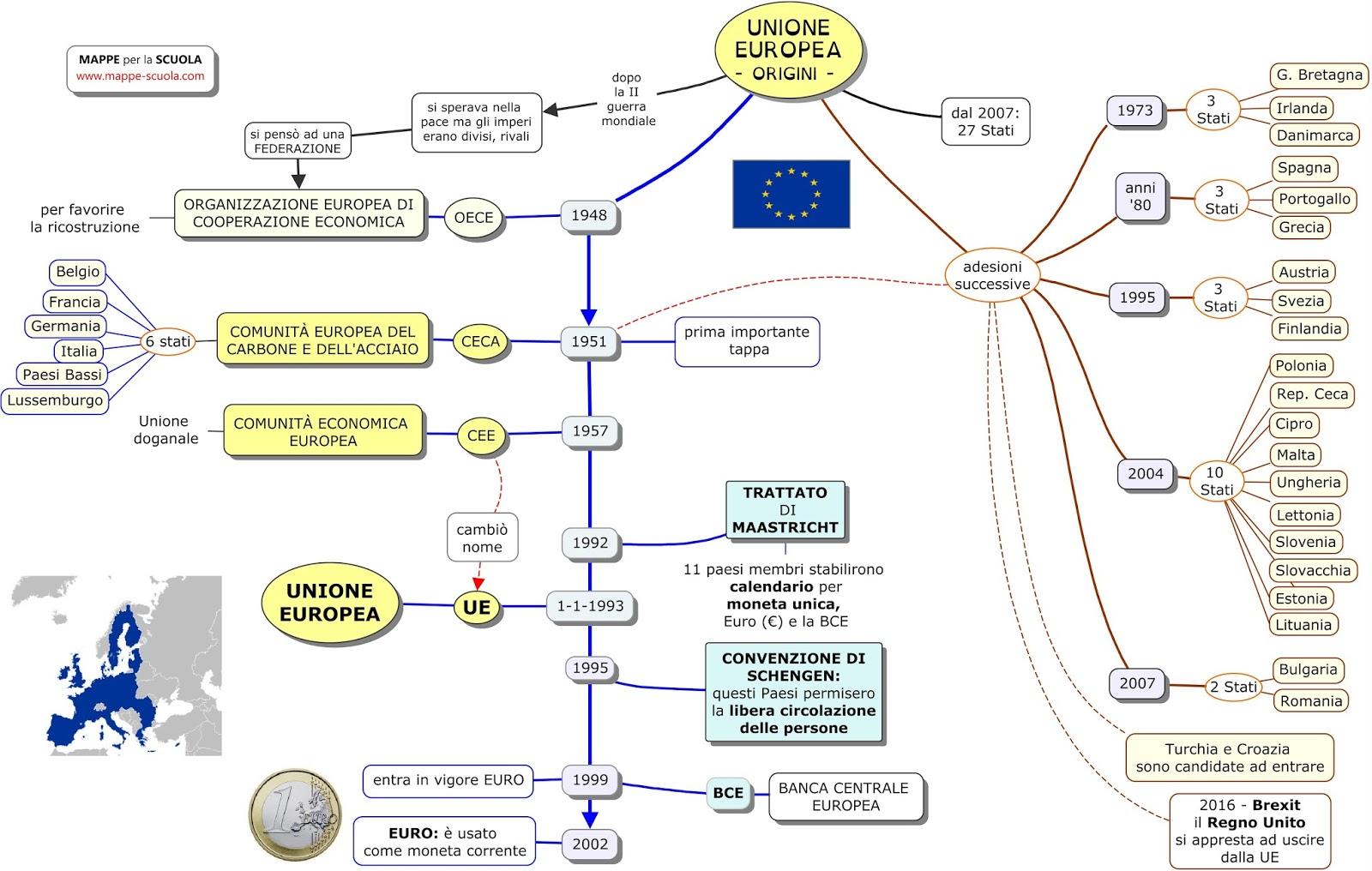 Mappe Per La Scuola Unione Europea Le Origini