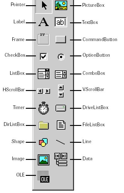 Learn Visual Basic 6: Visual Basic intrinsic controls