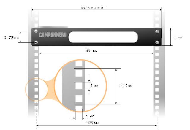 IT INFO: Схематичные размеры и габариты коммутационных шкафов.