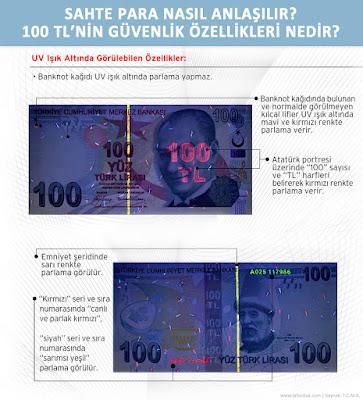 Sahteciliğe karşı 100 TL paranın uv ışık altındaki güvenlik özellikleri