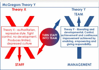 the employee organization relationship where do we go from here