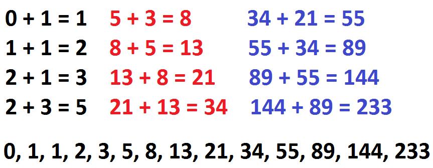 Metodo fibonacci apostas desportivas