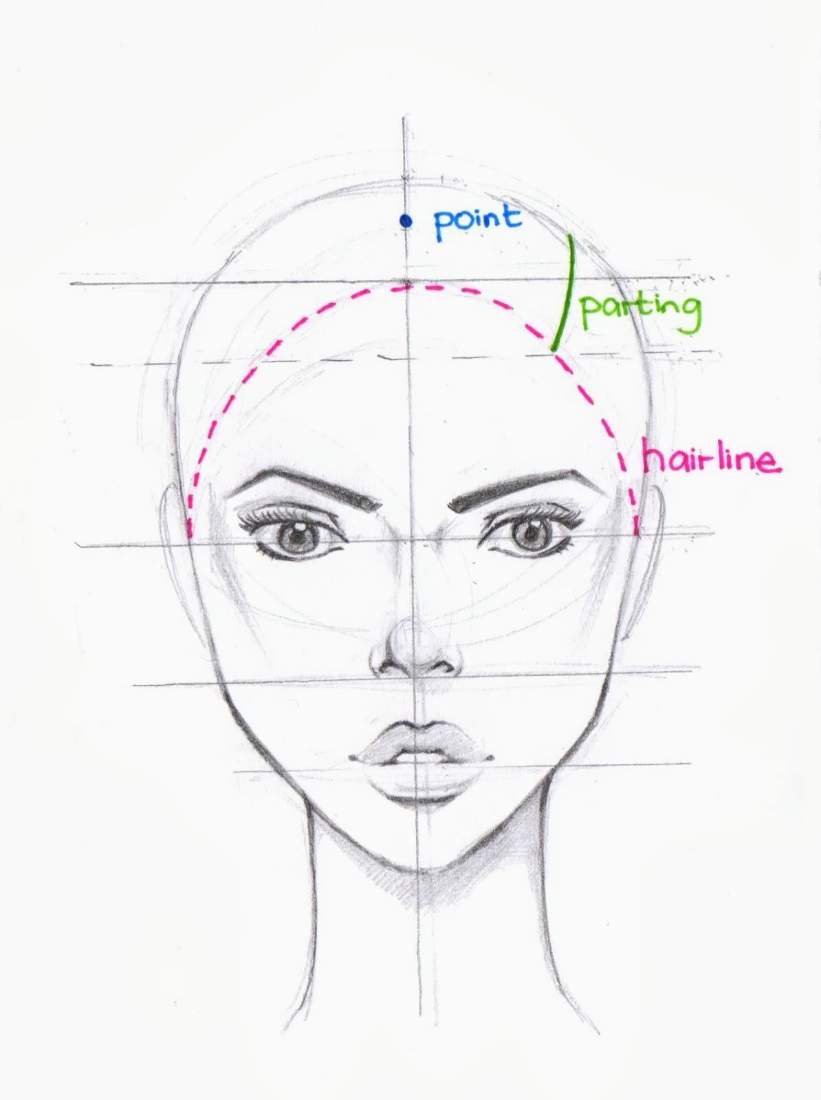 How to draw fashion illustration