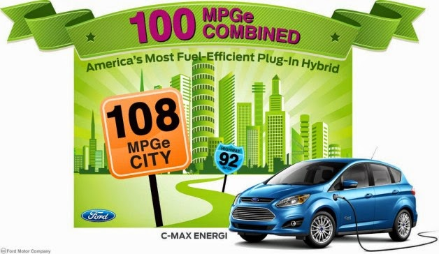 There Are Also Extended Warranties Available For The Ford C Max Energi With Lots Of Options Great Thing About Is That You Can