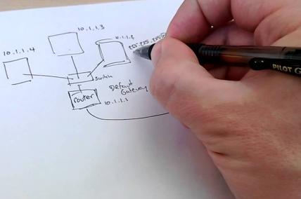 Tutorial Lengkap Cara Menghitung Subnet Mask Jaringan dengan Cepat