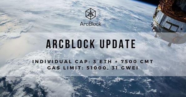 ArcBlock ICO | Các thông tin quan trọng trước thời điểm bán ICO diễn ra