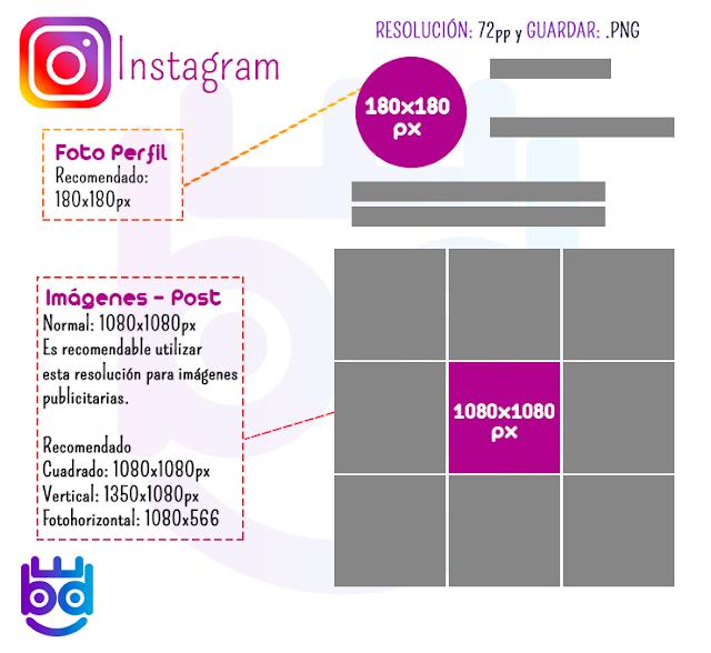 medida de imagenes y fotos para Instagram 2018