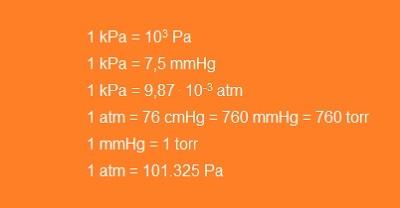 Fatores de conversão para unidades de pressão