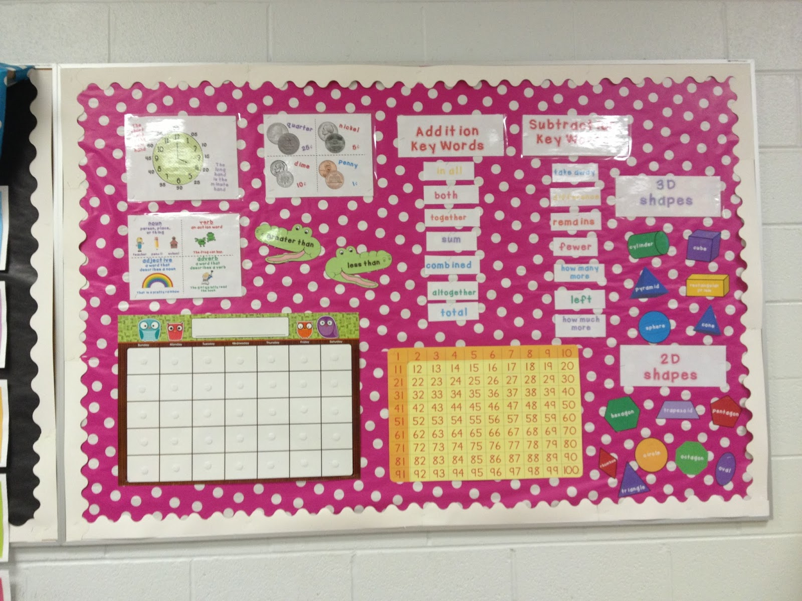 Second Grade Perks: Christmas in July Day 6 and Classroom Pics