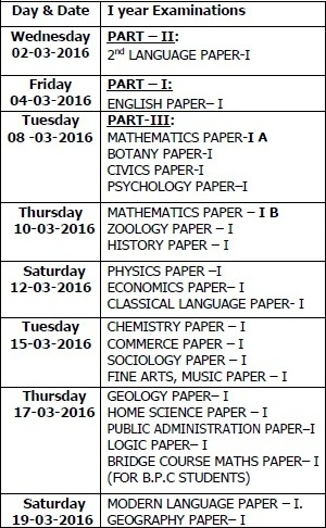 AP I.P.E. 1st year March 2016 Exam Dates