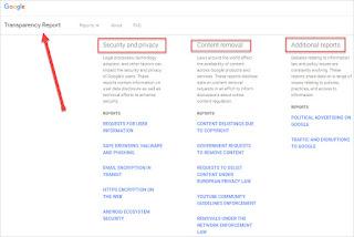 Báo cáo Minh bạch của Google