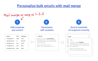 6 Impressive Gmail Tools That you Need