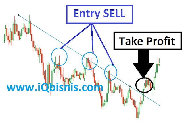 kisah dan cara sukses trading forex