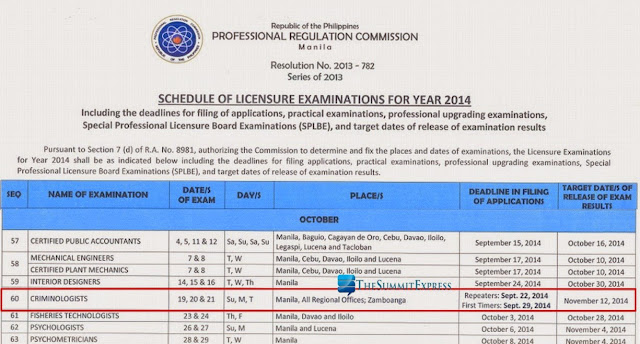 PRC target date of release of Criminology board exam results is on November 12, 2014.