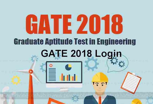 GATE 2018 Login