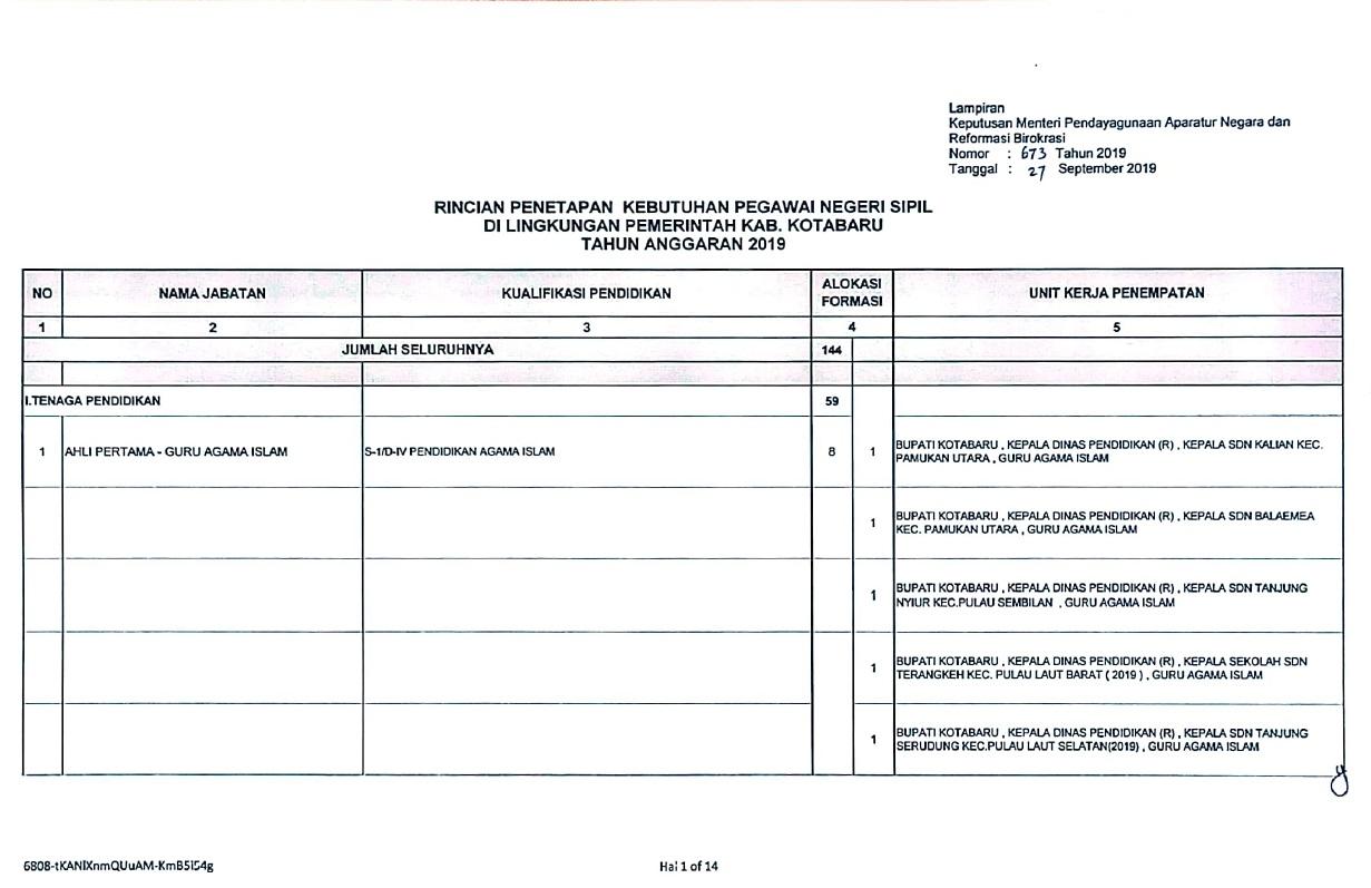 Download Formasi CPNS Kabupaten Kotabaru Provinsi Kalimantan Selatan Tahun 2019
