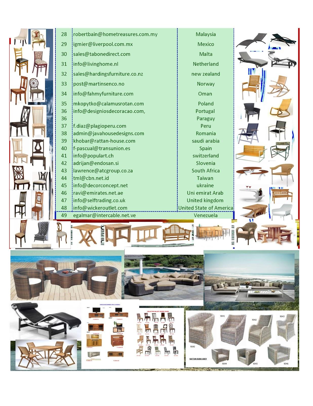furniture list globalfurniturebuyer list furniture buyer