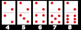 domino seri dua Panduan Cara Bermain Ceme