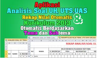 Unduh Aplikasi Analisis UH,UTS dan UAS Kurikulum 2013 Revisi Tahun 2016