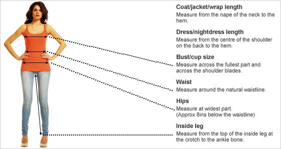 Perfect Body Women Measurements | www.pixshark.com ...