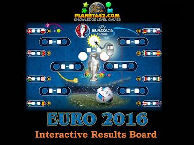 Euro 2016 Results Board