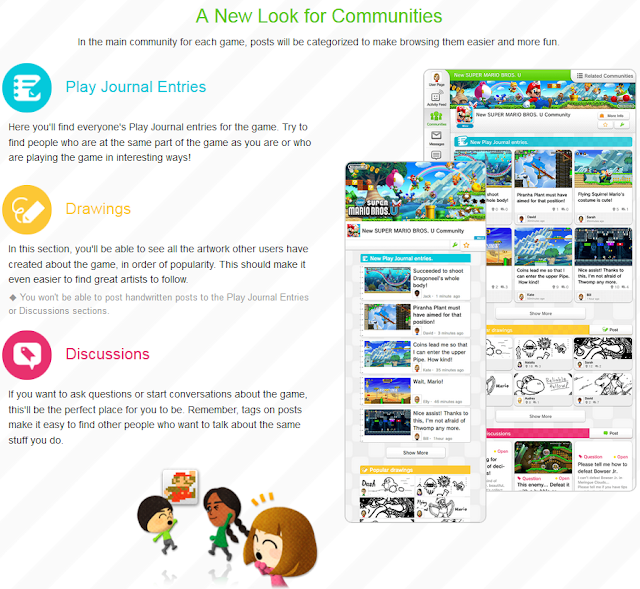 Miiverse redesign July 29 categories community sections