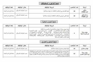 اعلان توظيف لمديرية الأمن الوطني 19875296_14189972948