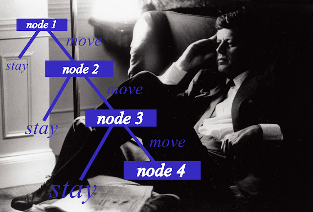 "THE PAPER | ""Theory of Moves"" : A Game-Theoretic Analysis of Cuban Missile Crisis"