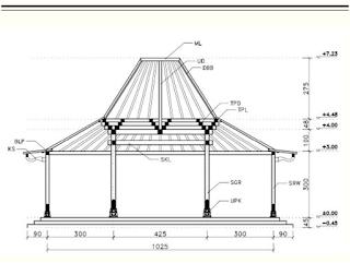 struktur joglo amara furniture