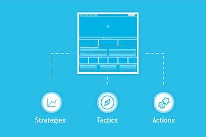 Cara Membuat Rencana Iklan yang Sukses