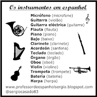 Os instrumentos musicais em espanhol, Vocabulário, Aprender Espanhol, Aprender Espanhol Youtube, Curso de Espanhol, Espanhol para Iniciantes, Espanhol para brasileiros, Espanhol, Espanhol básico