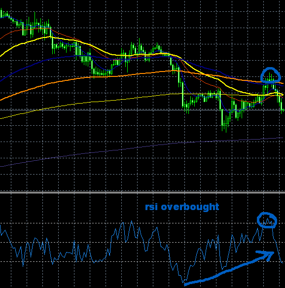 Fake out forex