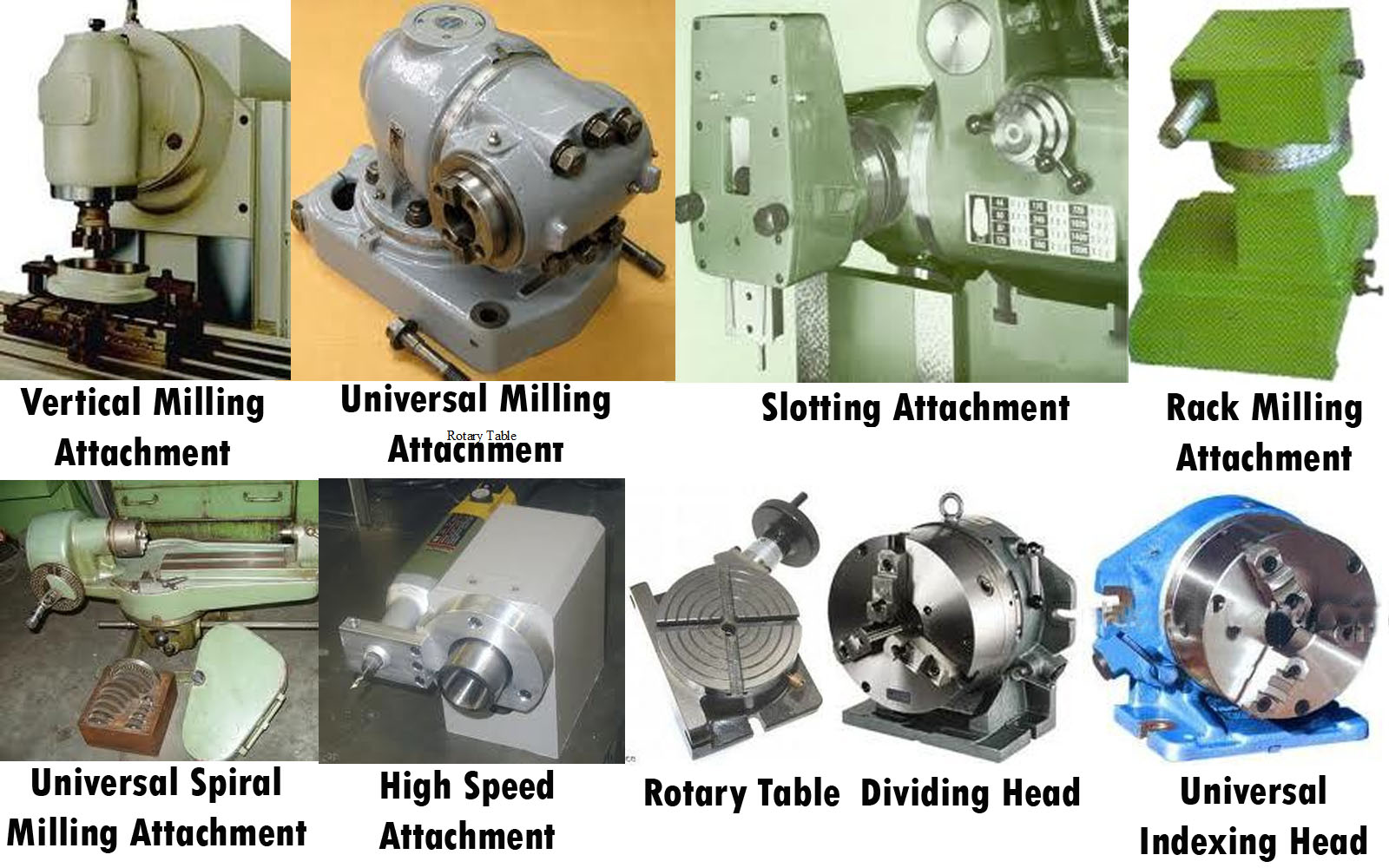 What Are The Milling Machine Attachments Q Hunt