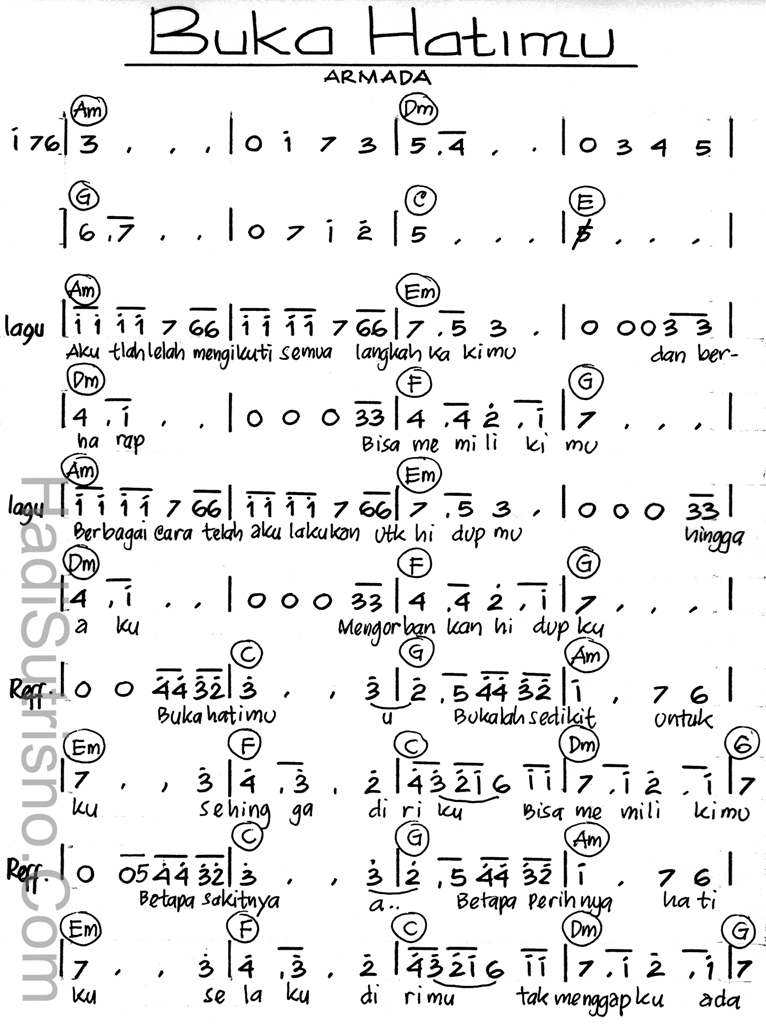 51er kapitän chords