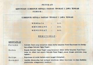 Data SK Operasional Sekolah