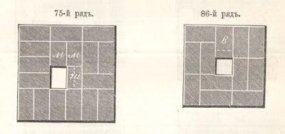 как сложить русскую печь