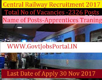 Railways Recruitment Board 2017
