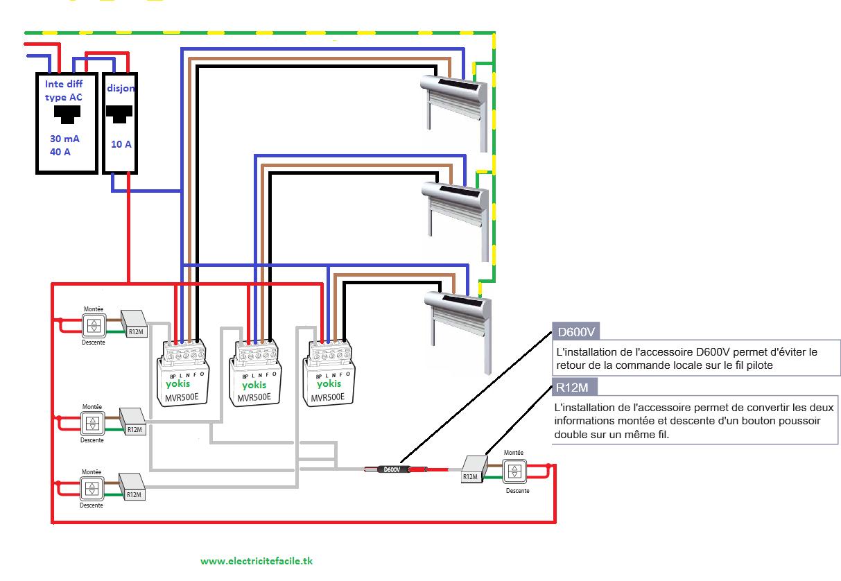 Centralisation De Volets Avec Micromodules