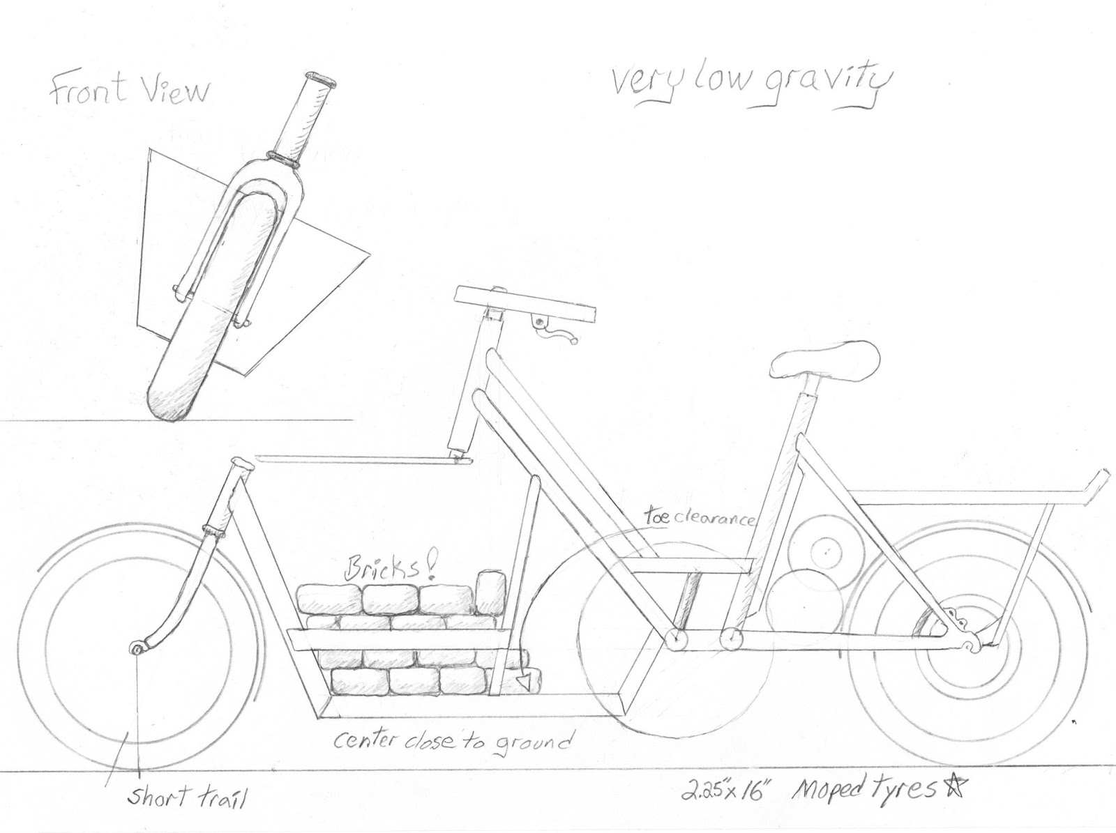 Utility Cycling Technology Cargo Bicycle Design Contest